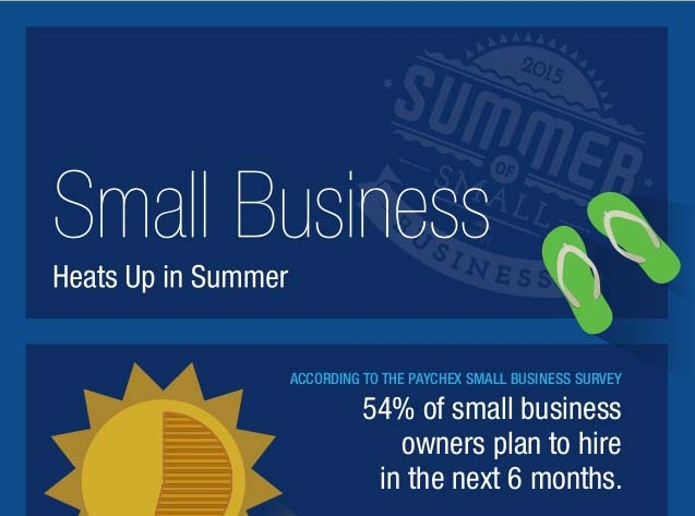 Summer 2015 and Small Business [Infographic]